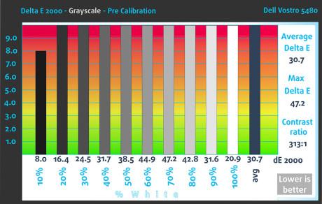 Pre_Grayscale_Dell Vostro 5480