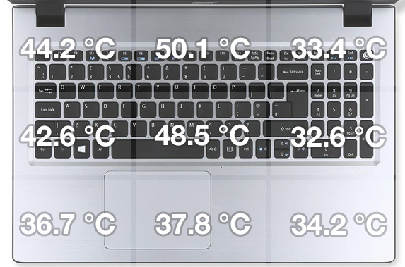 temperatures-keyboard-v3-574g