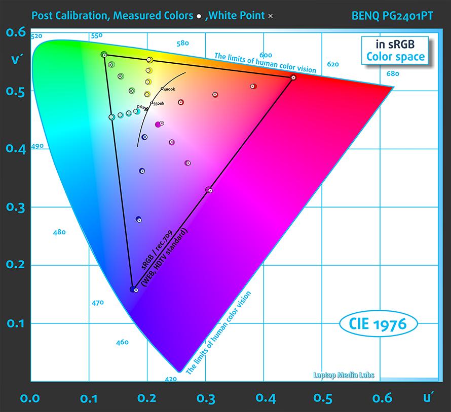 Aft-sRGB-Colors