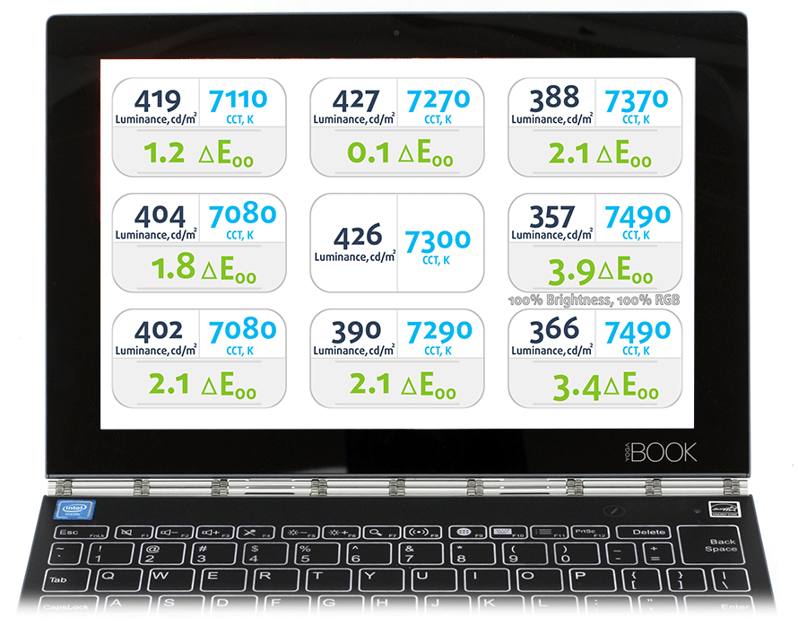 maxbrightness-lenovo-yoga-book-android